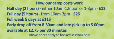 Details of our camp costs